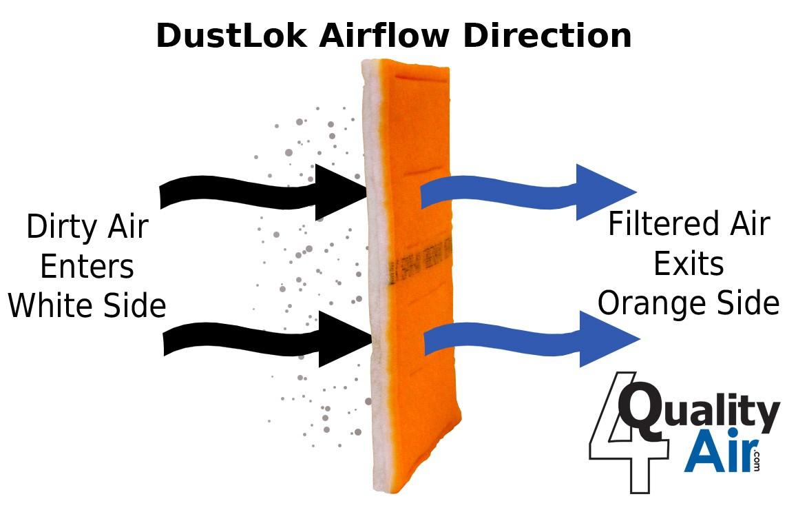 30 x 36 - DustLok 3-ply Panel Link Filter - MERV 9 2-Pack